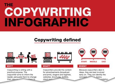 image representing copywriting
